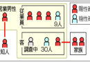 11 new cases of Covid-19 announced in Chugoku region, July 27