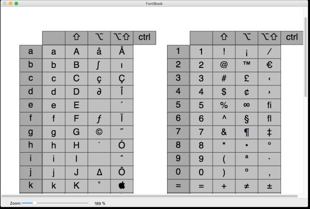 FontBook mac