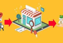 Rank & Rent Local Lead Generation: The Complete Guide