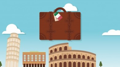 Learn Italian for Beginners and Travelers – Enjoy Your Trip!