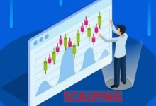 Scalping Trading-Day Trading Course-Learn to Be a Trader