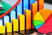 Introduction to Statistics / Biostatistics