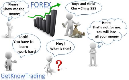 Forex beginner blog