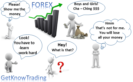Does forex have an exchange