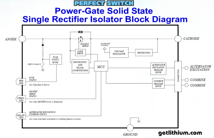 Perfect Switch Power-Gate Solid State Mosfet Battery