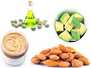 Monounsaturated fats food