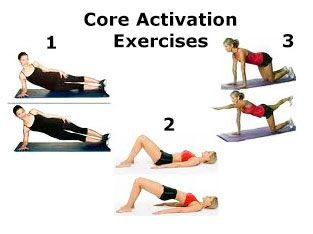 Core activation exercises