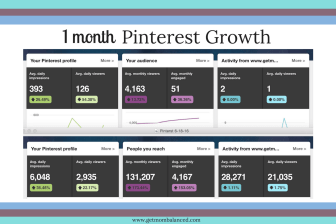 1 month after working with Krista from Blog Beautifully, my stats claimed and they continue to grow exponentially.