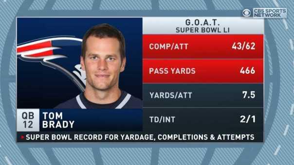 Gottlieb: Will Brinson on Patriots Super Bowl comeback