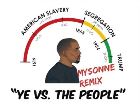 mysonne