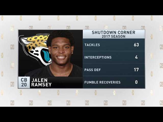 The Jim Rome Show: Jalen Ramsey rips NFL QBs