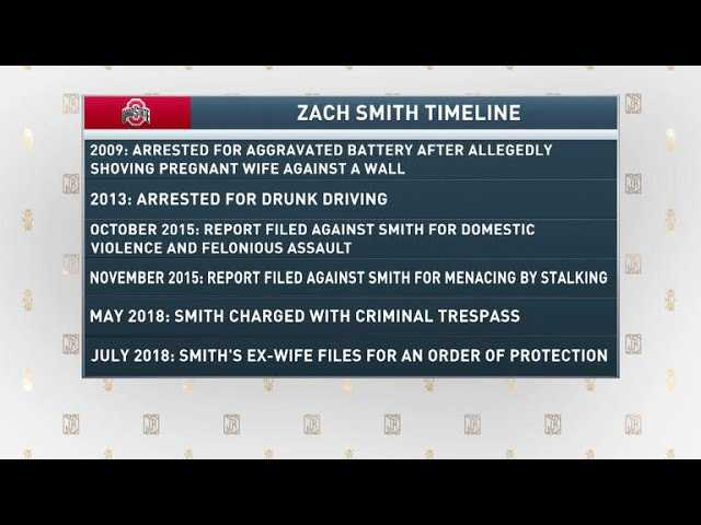 The Jim Rome Show: Zach Smith arrested in 2013 for drunk driving