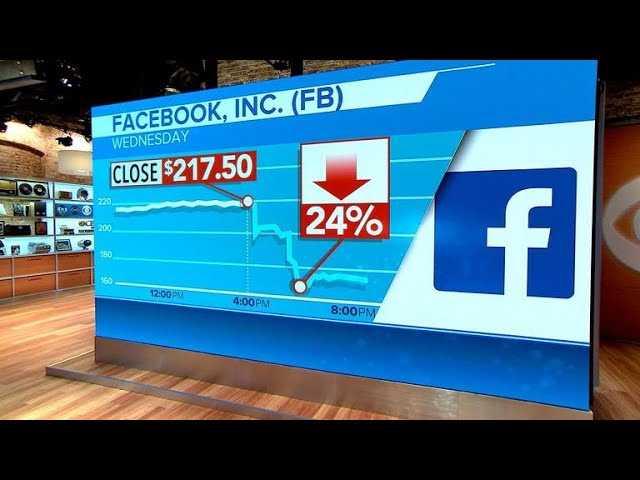 What's behind Facebook's $150B market value plunge?