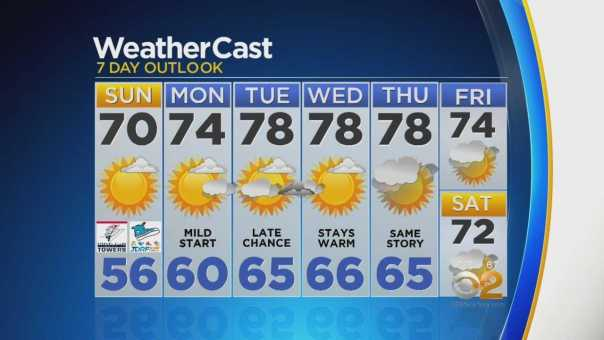 CBS2 Weekend Forecast For September 29 at 7 P.M.
