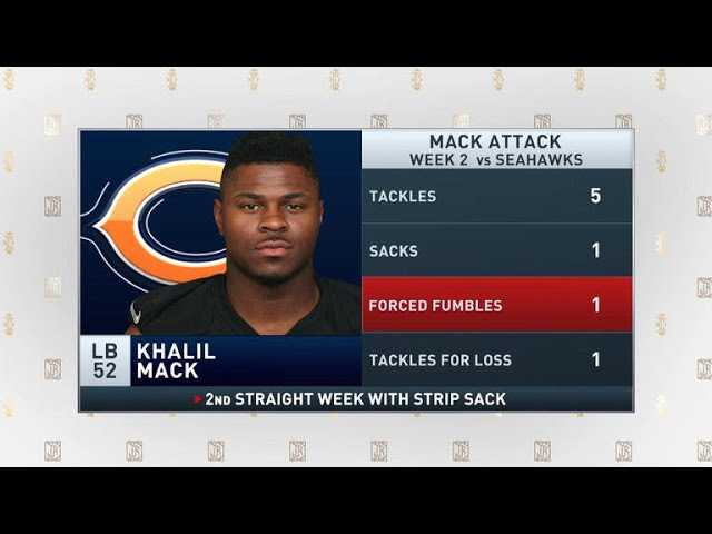 The Jim Rome Show: Khalil Mack has another great game