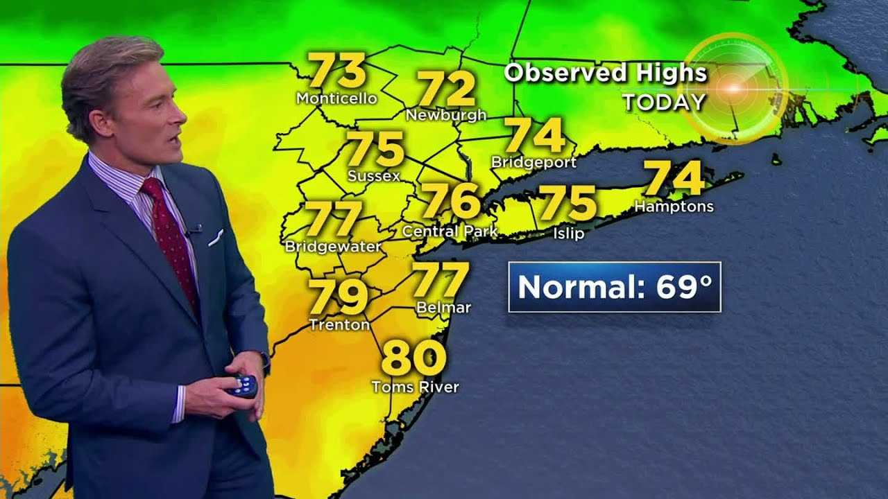 CBS2 Weather Update: October 1 at 8 P.M.