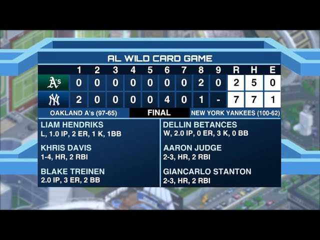 Time to Schein: Yankees victory win against the Athletics 7-2
