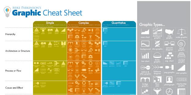 updated graphic cheat sheet
