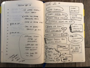 Mind map example from my notebook.