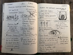 Sketch notes from a past presentation in my notebook.