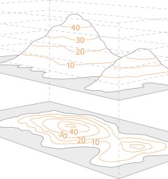 A beginners guide to understanding map contour lines   OS GetOutside [ 1039 x 1558 Pixel ]