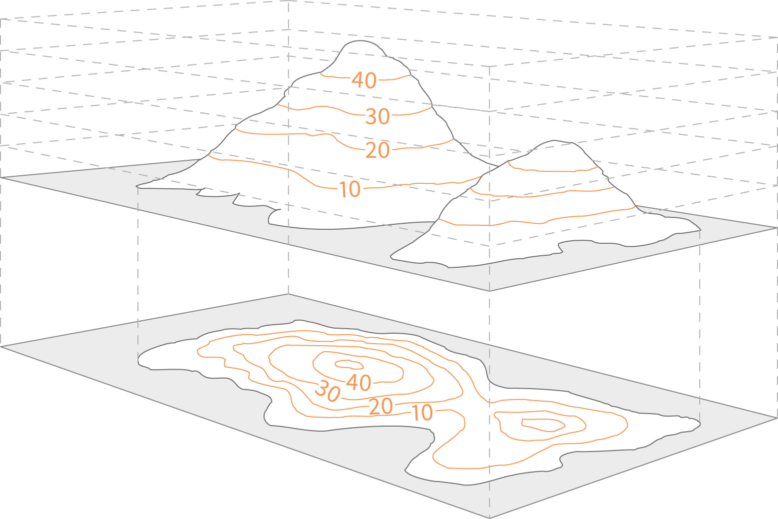 hight resolution of A beginners guide to understanding map contour lines   OS GetOutside