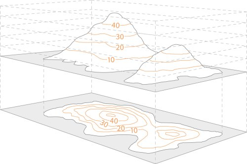 small resolution of A beginners guide to understanding map contour lines   OS GetOutside
