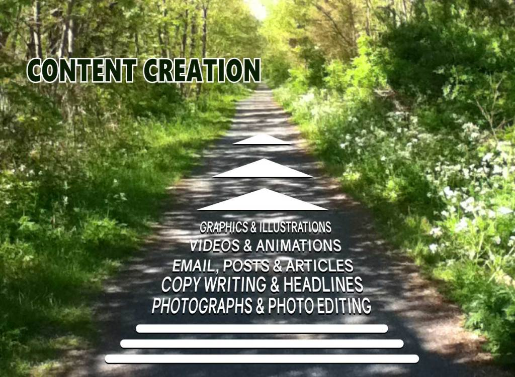 Image for Content Creation