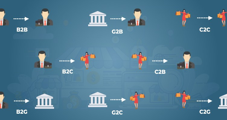 business models in E-commerce