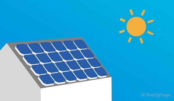Solar power 2orking