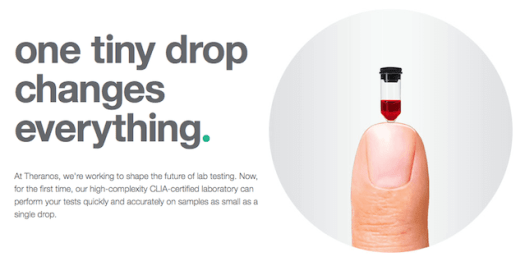 theranos Biggest Innovations in Health Care Technology in 2015
