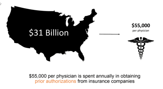 Cost of prior authorization - The Shocking Truth about Prior Authorization Process in Healthcare