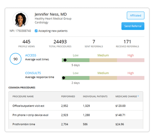 Provider-Scorecard 8 Benefits a Referral Management System Should Deliver