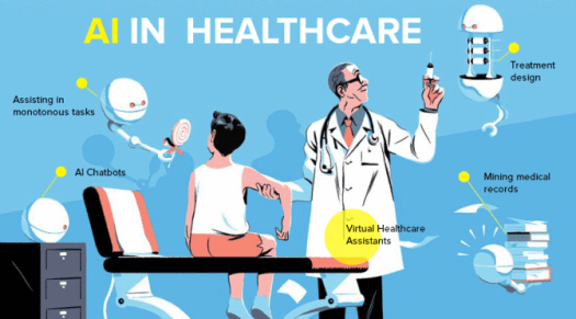 AI in Healthcare 672x372 - Technology's Role in the Doctor-Patient Relationship