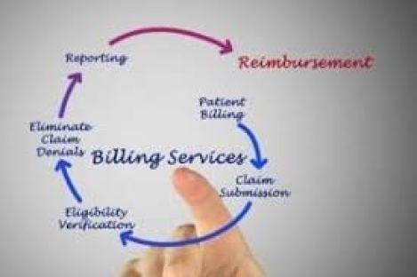 rcm6 - Revenue Cycle Management (RCM) Is a Process