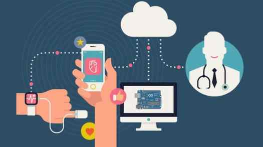 IOT Changing Trends in the Healthcare Industry