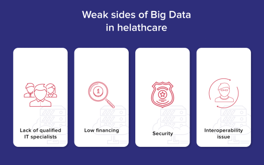 weak-sides-of-big-data-in-healthcare Big Data in Healthcare: 7 Use Cases