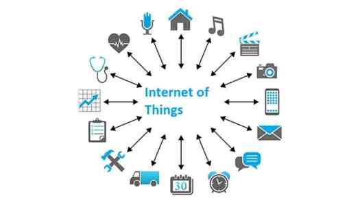 IOT - 5 Trends That Will Affect the Healthcare Industry in 2020