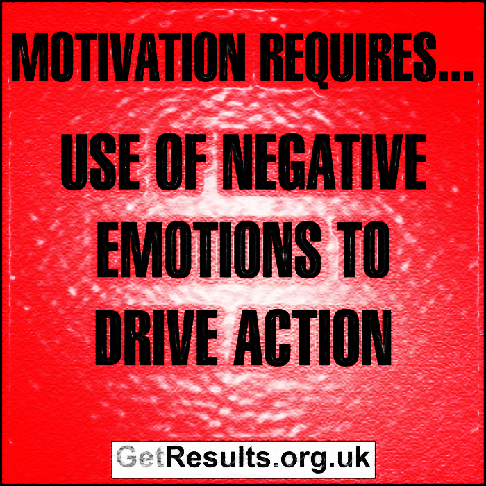 Get Results: Motivation requires use of negative emotions to drive action