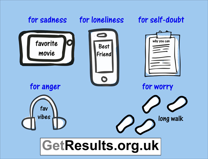 Get Results: coping strategies
