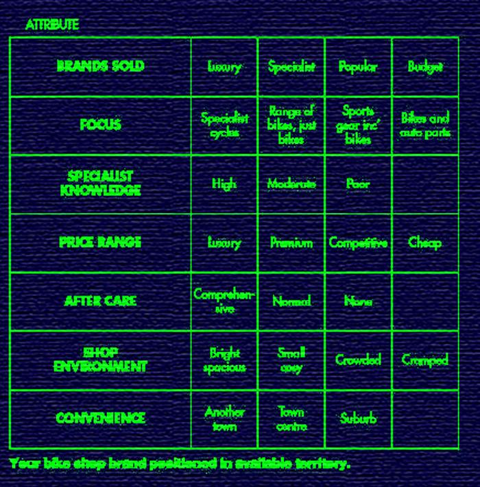 Get Results: brand grid