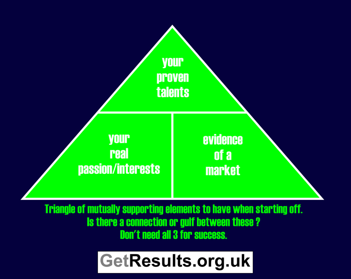 Get Results: branding talent elements