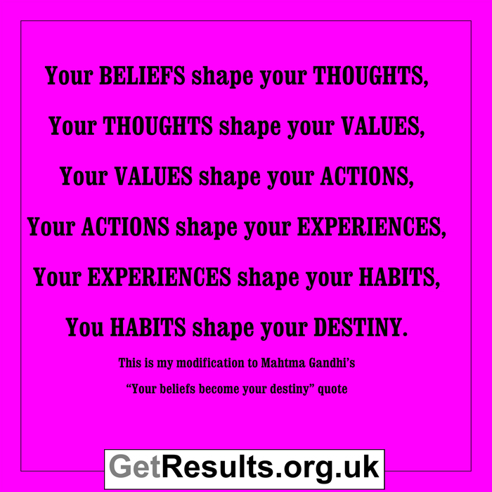 Get Results: beliefs become your destiny