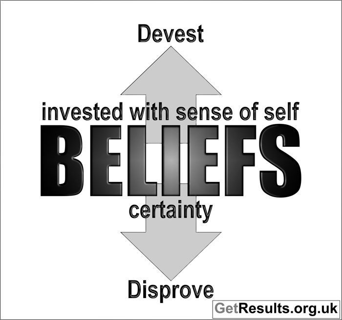 Get Results: breaking beliefs