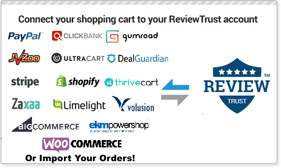 ReviewTrust 2019Annual + OTOs [Instant Deliver]