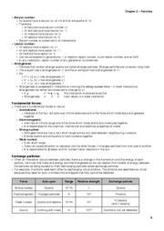 PHY1 – AQA GCE Physics A Unit 1