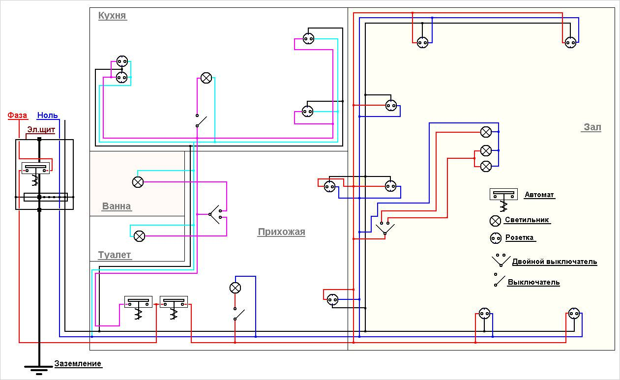 hight resolution of apartment wiring diagrams wiring diagram meta apartment wiring diagrams