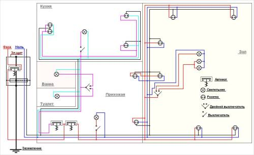 small resolution of as an illustrative example we use a ready made simple wiring diagram in a one room apartment