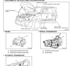 SUBARU FORESTER Service Repair Manuals