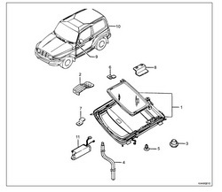 Service / Repair Manuals